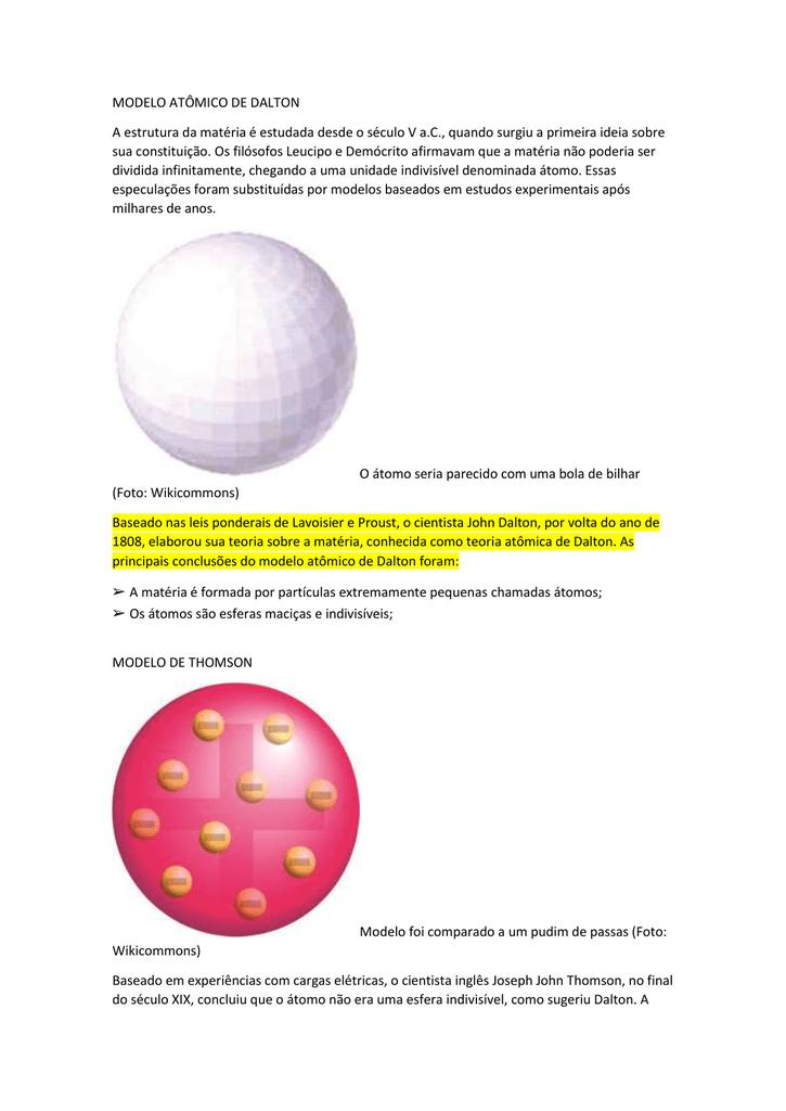 Modelo Atômico De Dalton A Estrutura Da Matéria é Estudada