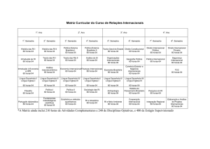 Matriz Curricular do Curso de Relações Internacionais