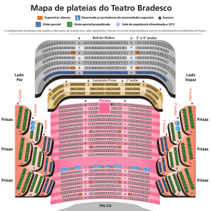 Mapa de plateias do Teatro Bradesco