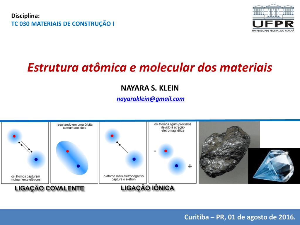 Tc030 Estrutura Atômica Da Matéria E Ligações Químicas