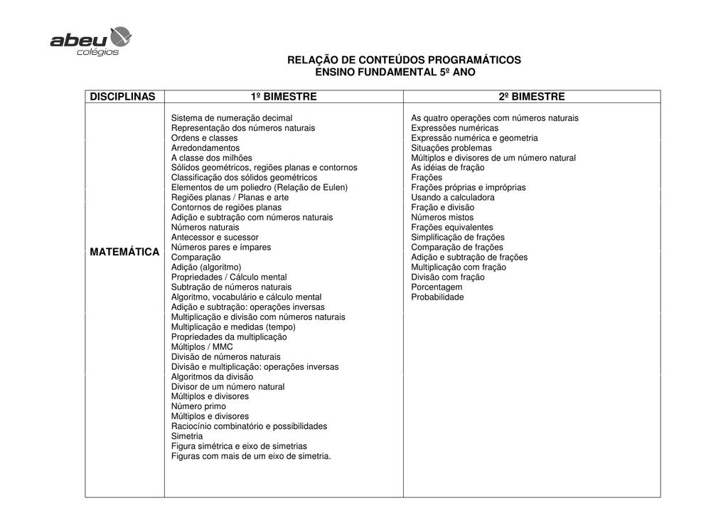 23 09 B 1 Atividades Preparatórias 2 Ofertas: Relação De Conteúdos Programáticos Ensino Fundamental 5º Ano