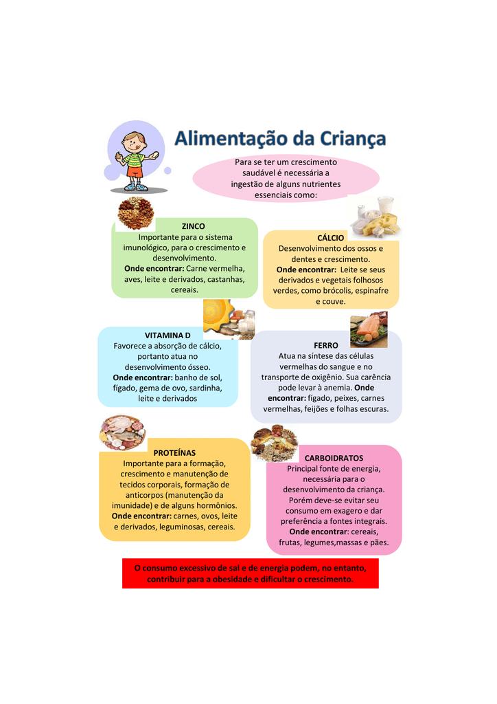 alimentos gestation anaemia infantil