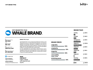 whale brand - Ivity Brand Corp
