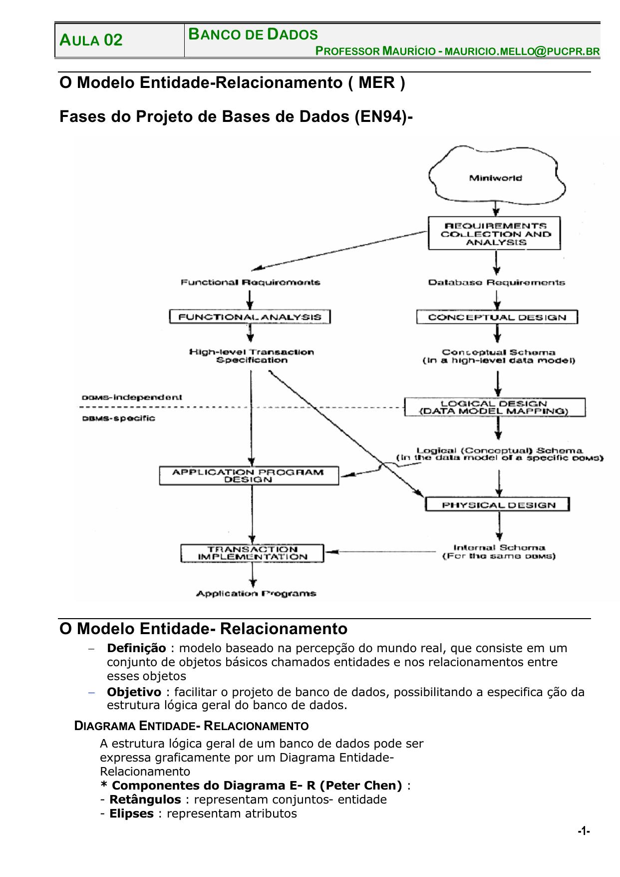 O modelo entidade relacionamento mer fases do projeto de ccuart Image collections